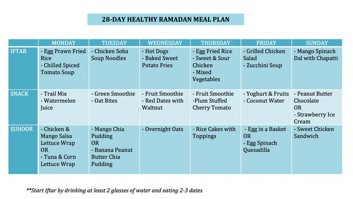 Day Ramadan Meal Plan