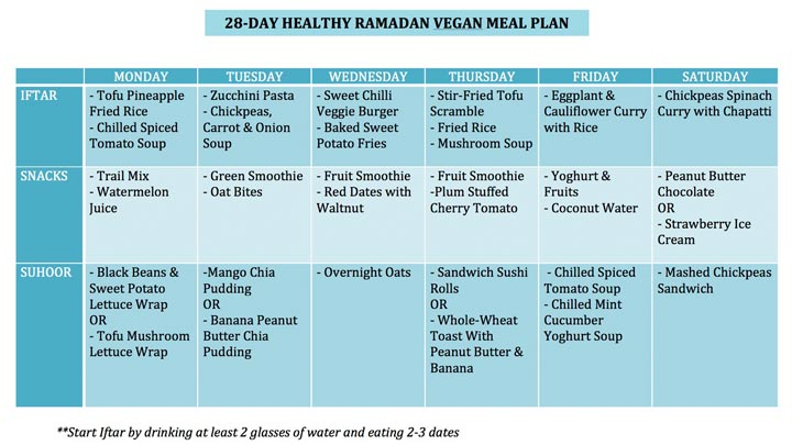 28-DAY RAMADAN VEGAN MEAL PLAN